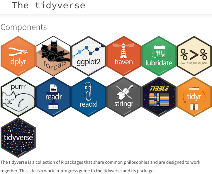 Tidyverse data wrangling | Introduction to R
